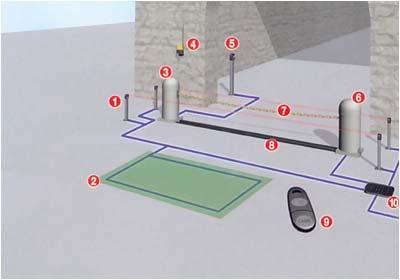 Типовая установка парковочной системы CAT