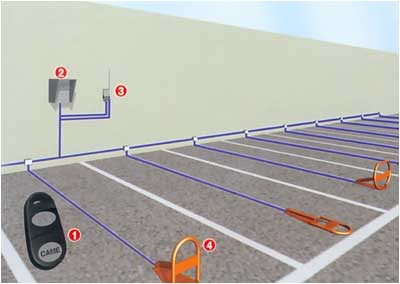 Типовая система установки парковочной системы UNIPARK