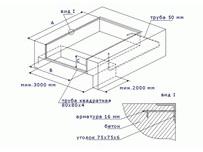 Схема подготовки приямка и установки закладных элементов для использования с автомобилями, имеющими встроенный лифт. Схема 1