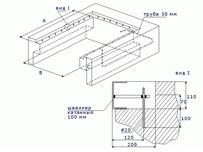 Схема подготовки приямка и установки закладных элементов для использования с подвесной платформой