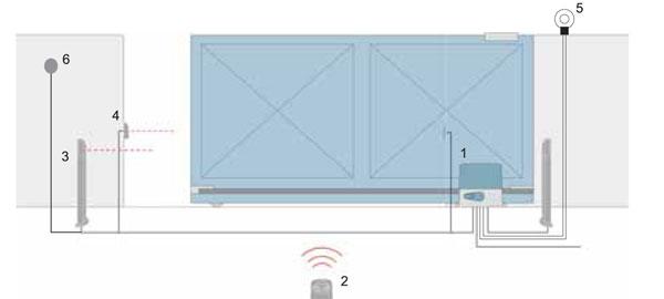 Схема установки привода Nice серии Robus