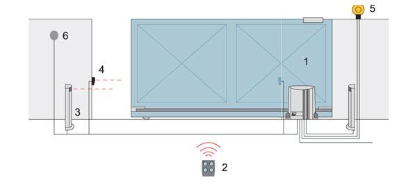 Схема установки привода Nice серии Thor
