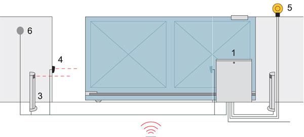Схема установки привода Nice серии Tub