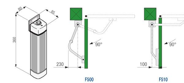 размеры привода САМЕ серии Flex