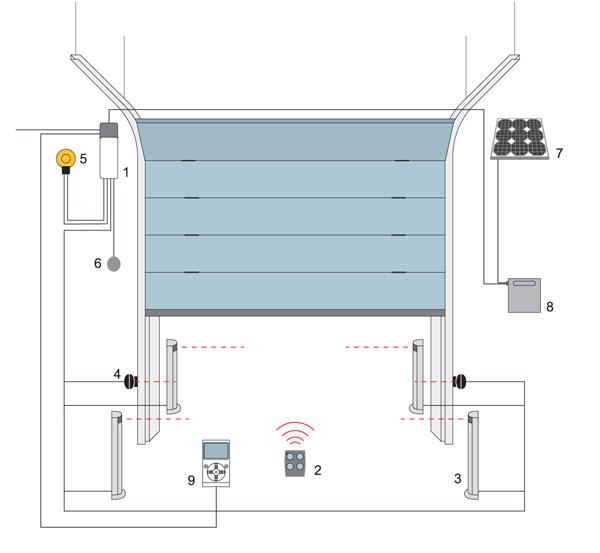 Схема установки привода