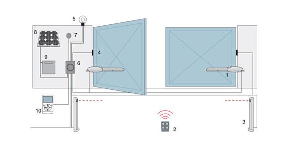 Схема установки линейного привода